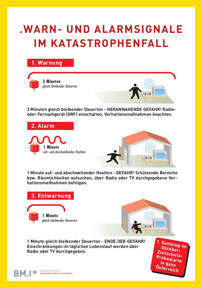 Warn_und_Alarmsignale_im_Katastrophenfall