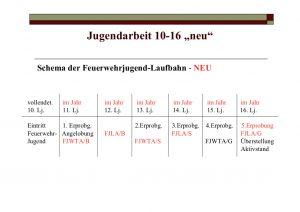 Schema_Jugendarbeit_NEU